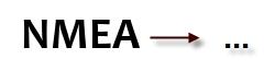 Option NMEA pour recepteur submétrique